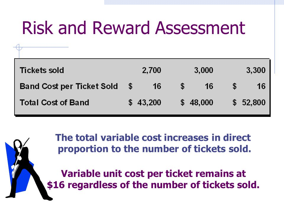 Risk and Reward Assessment