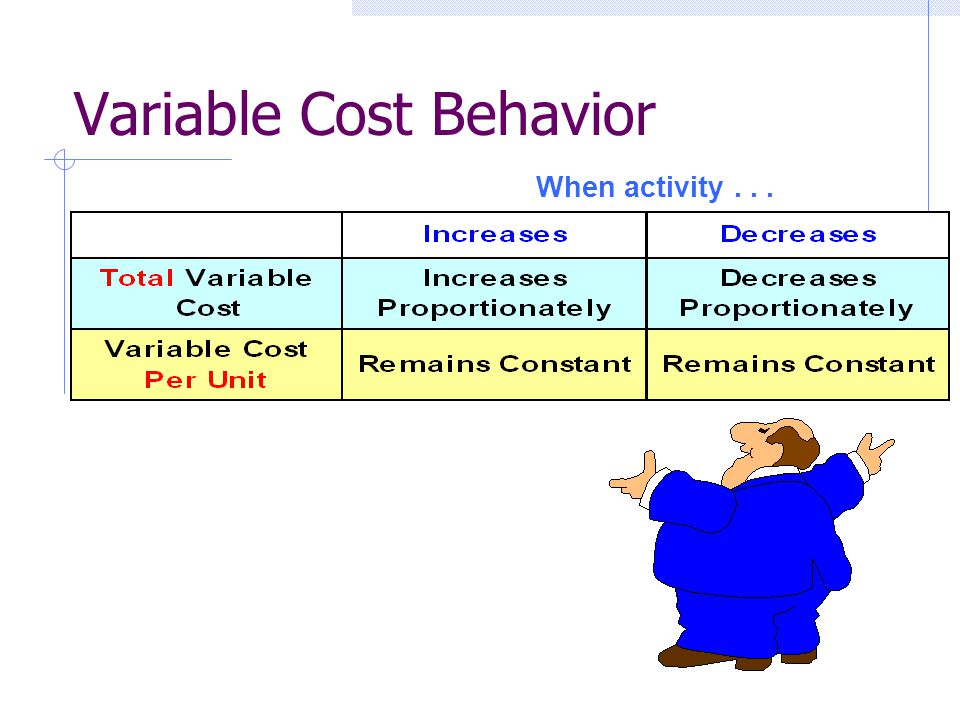 Variable Cost Behavior