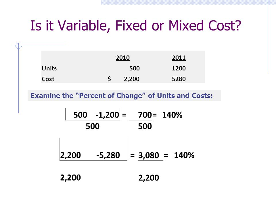 Is it Variable, Fixed or Mixed Cost