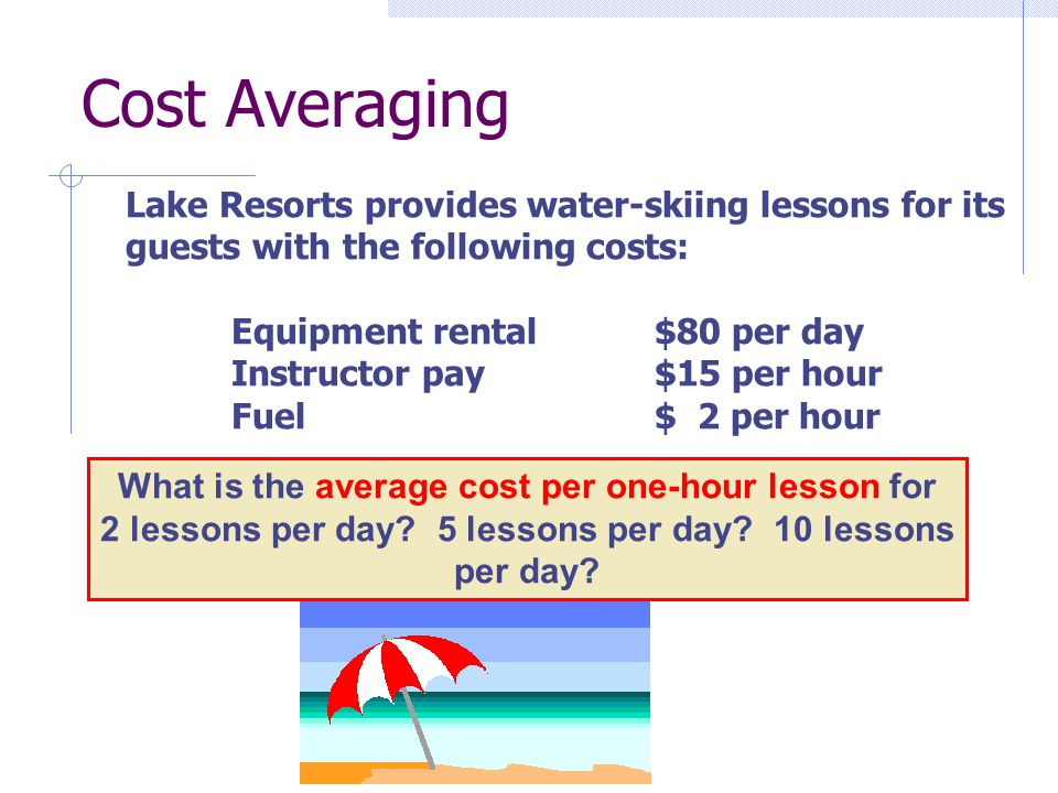 Cost Averaging Lake Resorts provides water-skiing lessons for its guests with the following costs: Equipment rental $80 per day.