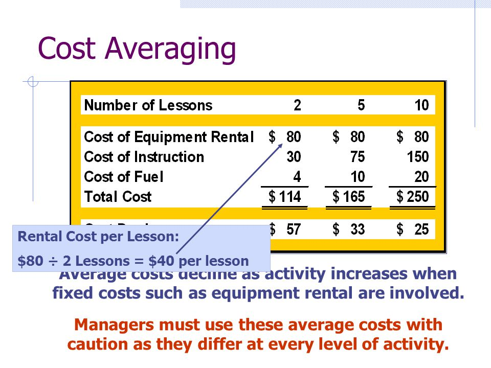Cost Averaging Rental Cost per Lesson: $80 ÷ 2 Lessons = $40 per lesson.