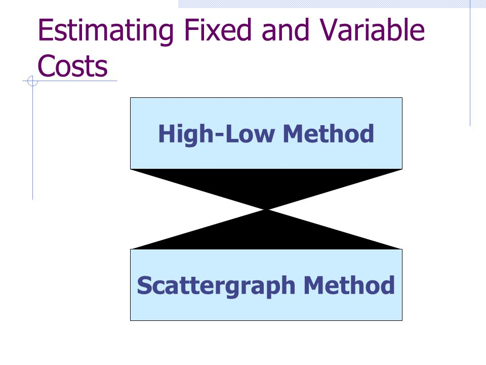 Estimating Fixed and Variable Costs