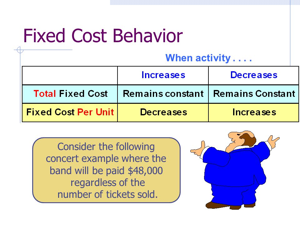 Fixed Cost Behavior When activity . . . .