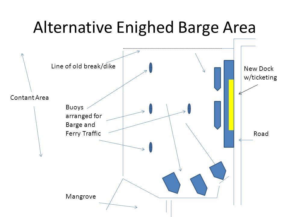 Alternative Enighed Barge Area