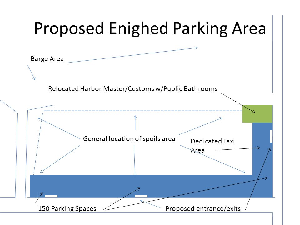 Proposed Enighed Parking Area