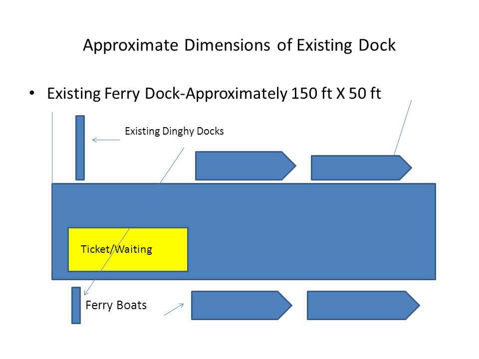 Approximate Dimensions of Existing Dock