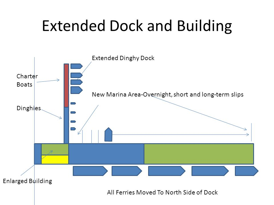 Extended Dock and Building