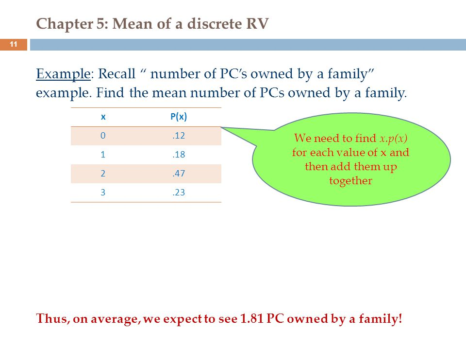 Chapter 5: Mean of a discrete RV