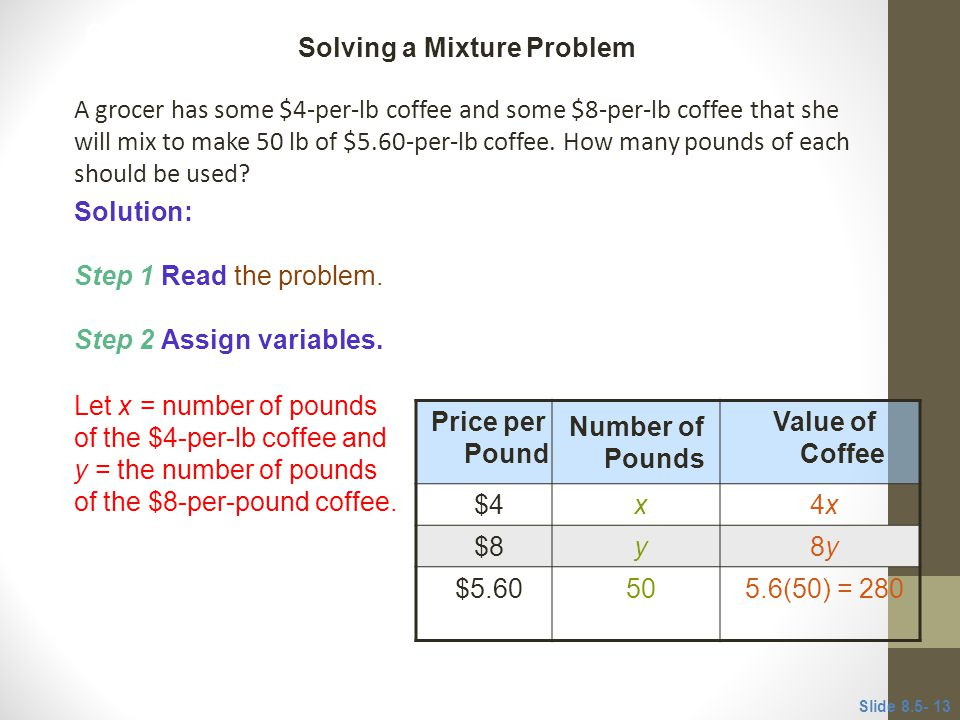 CLASSROOM EXAMPLE 3 Price per Pound Number of Pounds Value of Coffee