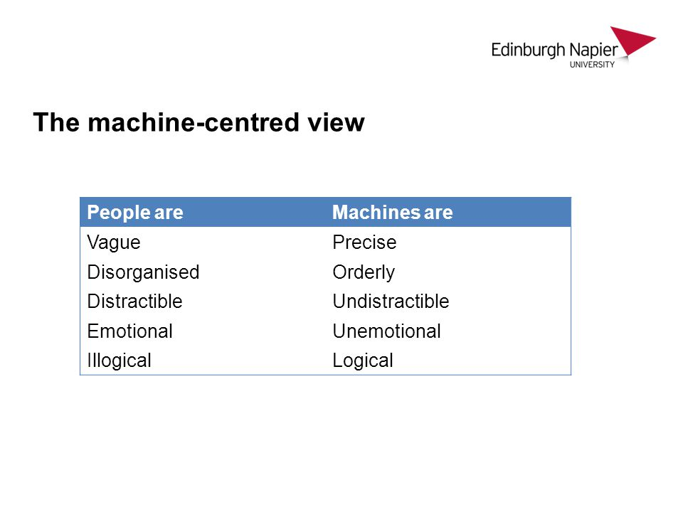 The machine-centred view