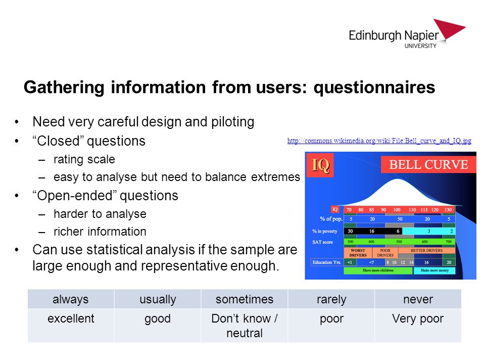 Gathering information from users: questionnaires