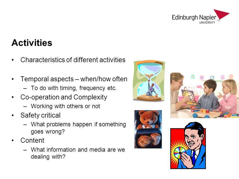 Activities Characteristics of different activities
