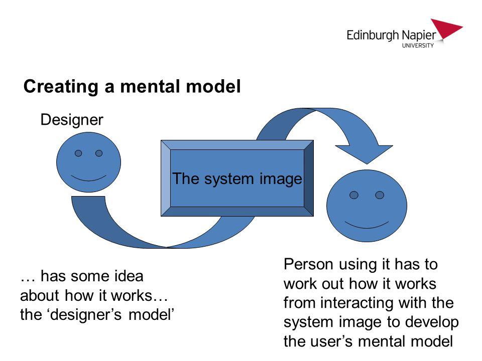 Creating a mental model