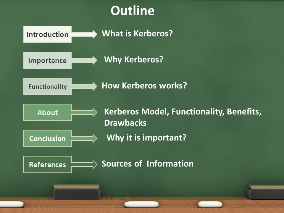 Outline What is Kerberos Why Kerberos How Kerberos works