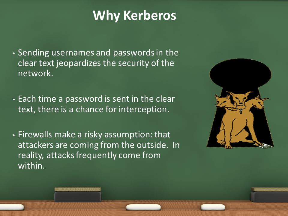 Why Kerberos Sending usernames and passwords in the clear text jeopardizes the security of the network.