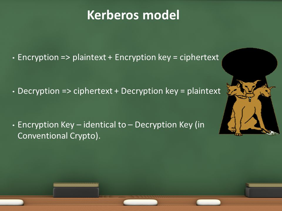 Kerberos model Encryption => plaintext + Encryption key = ciphertext. Decryption => ciphertext + Decryption key = plaintext.