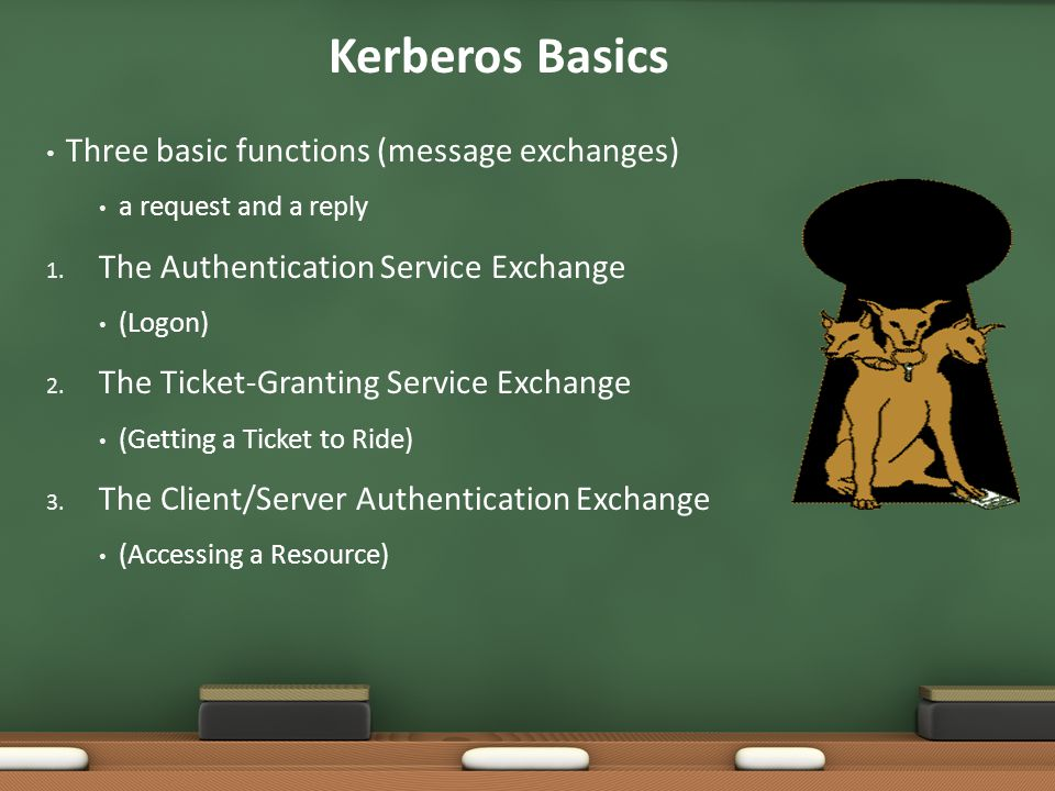 Kerberos Basics Three basic functions (message exchanges)