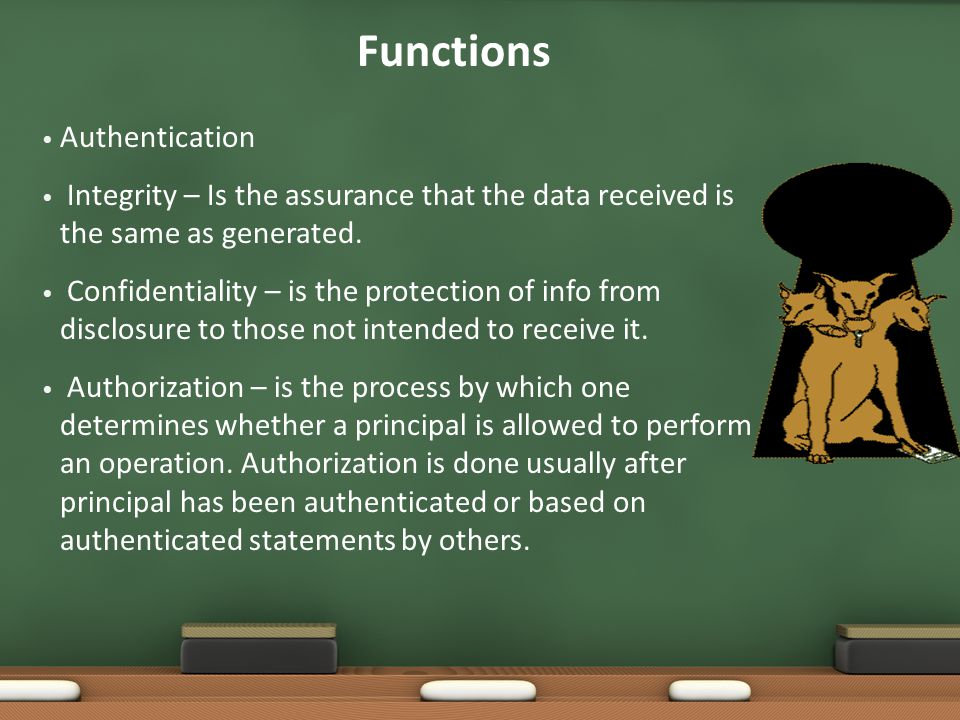Functions Authentication