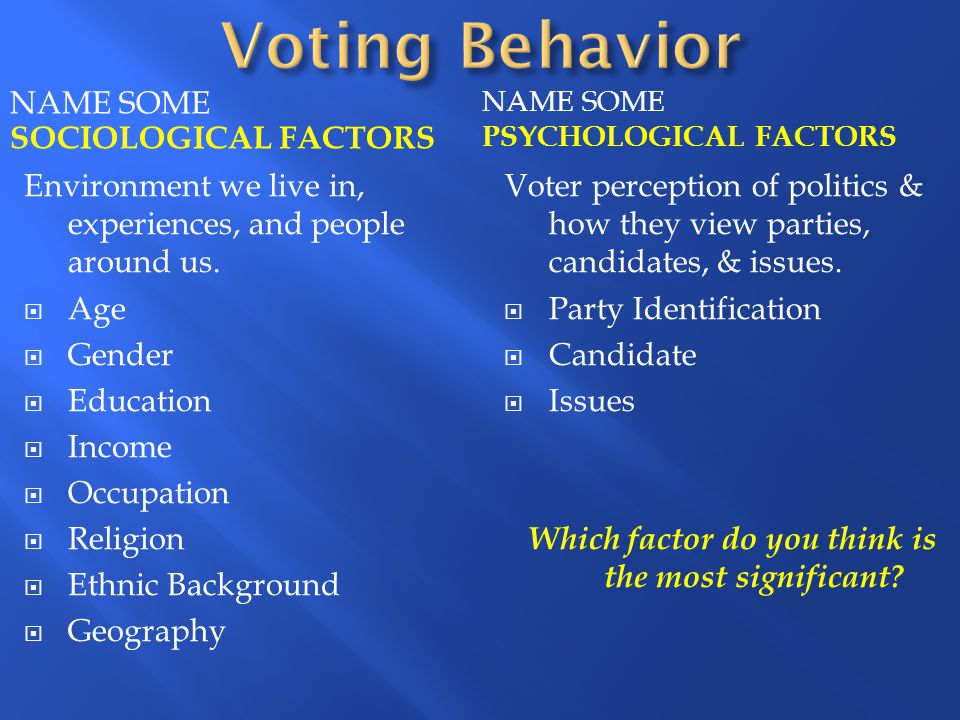 Which factor do you think is the most significant