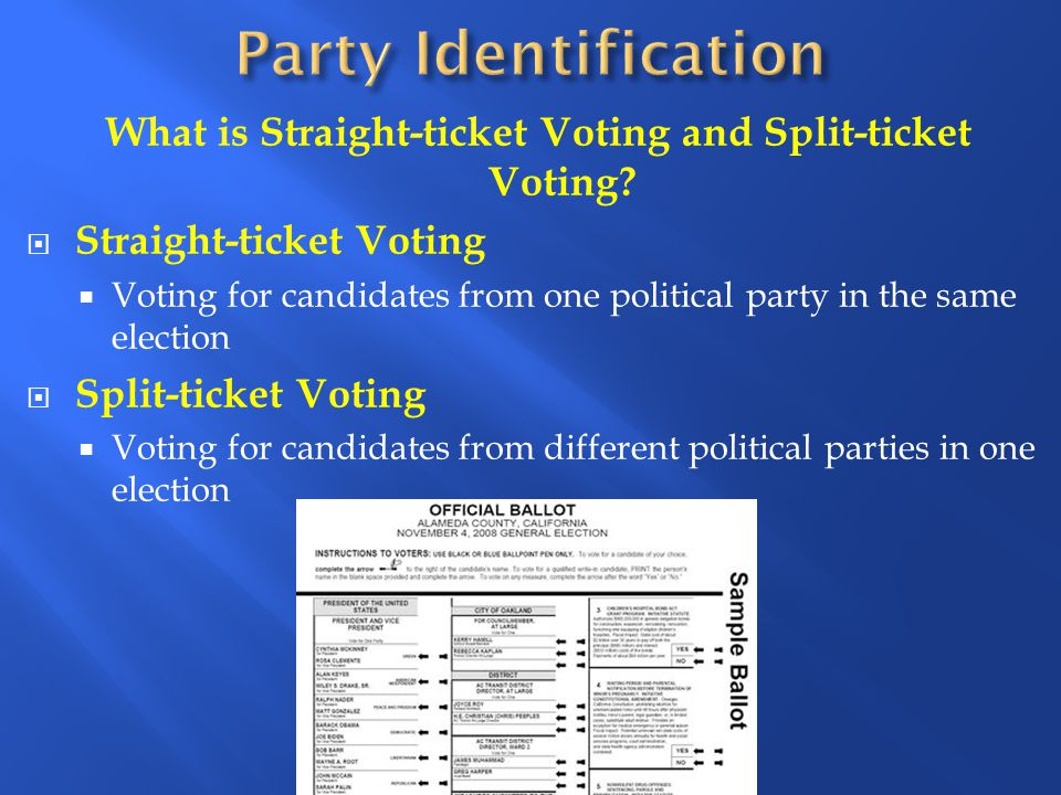 What is Straight-ticket Voting and Split-ticket Voting