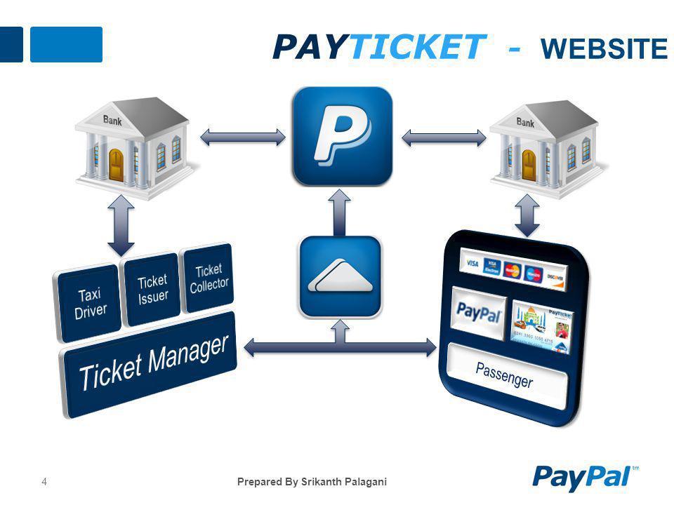 PayTicket - Website Ticket Manager Passenger Taxi Driver Ticket Issuer