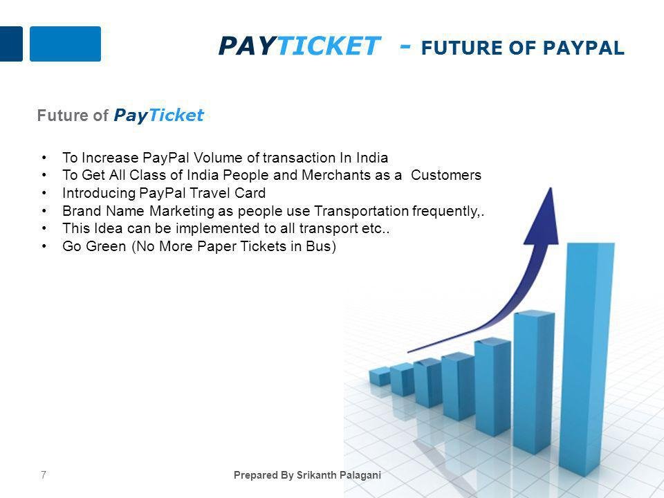 PayTicket - Future of PayPal