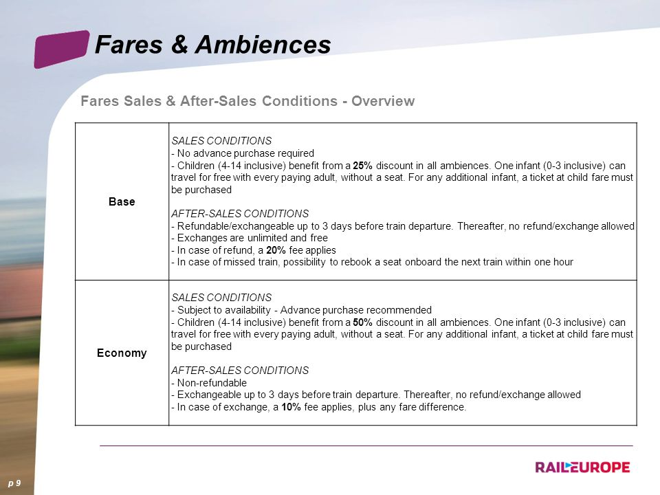 Fares & Ambiences Fares Sales & After-Sales Conditions - Overview Base