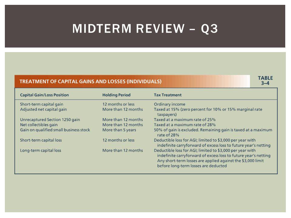 Midterm Review – Q3