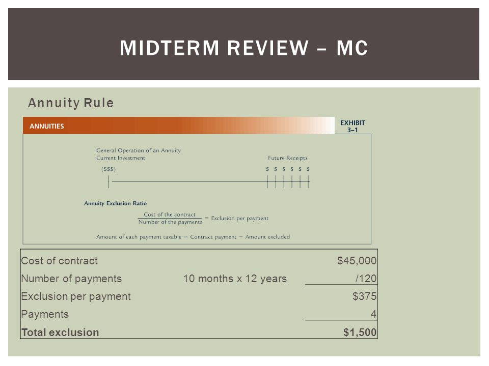 Midterm Review – MC Annuity Rule Cost of contract $45,000