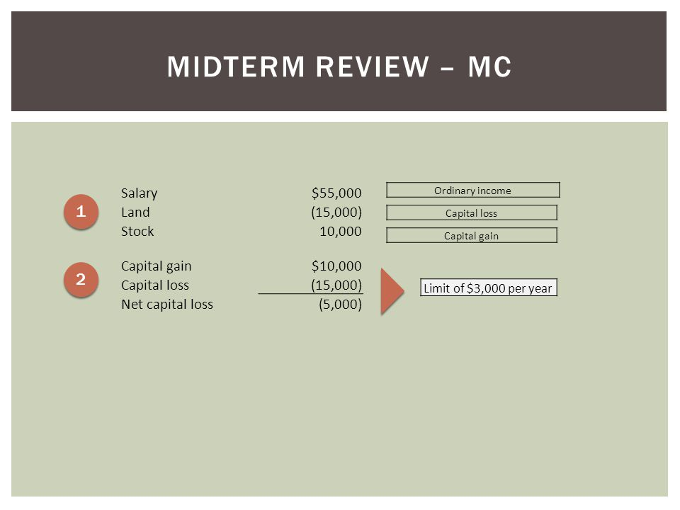 Midterm Review – MC 1 2 Salary $55,000 Land (15,000) Stock 10,000