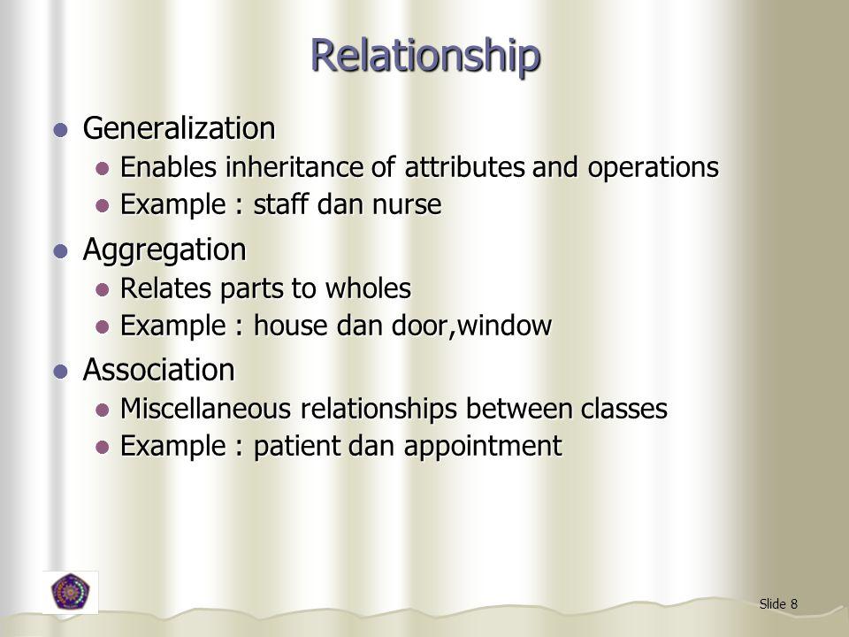 Relationship Generalization Aggregation Association