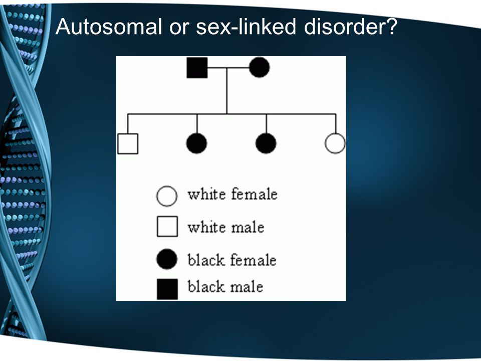 Autosomal or sex-linked disorder
