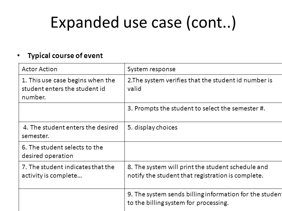 Expanded use case (cont..)