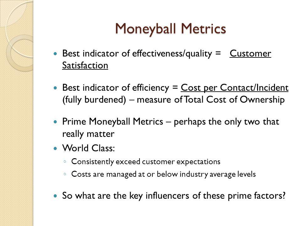Moneyball Metrics Best indicator of effectiveness/quality = Customer Satisfaction.
