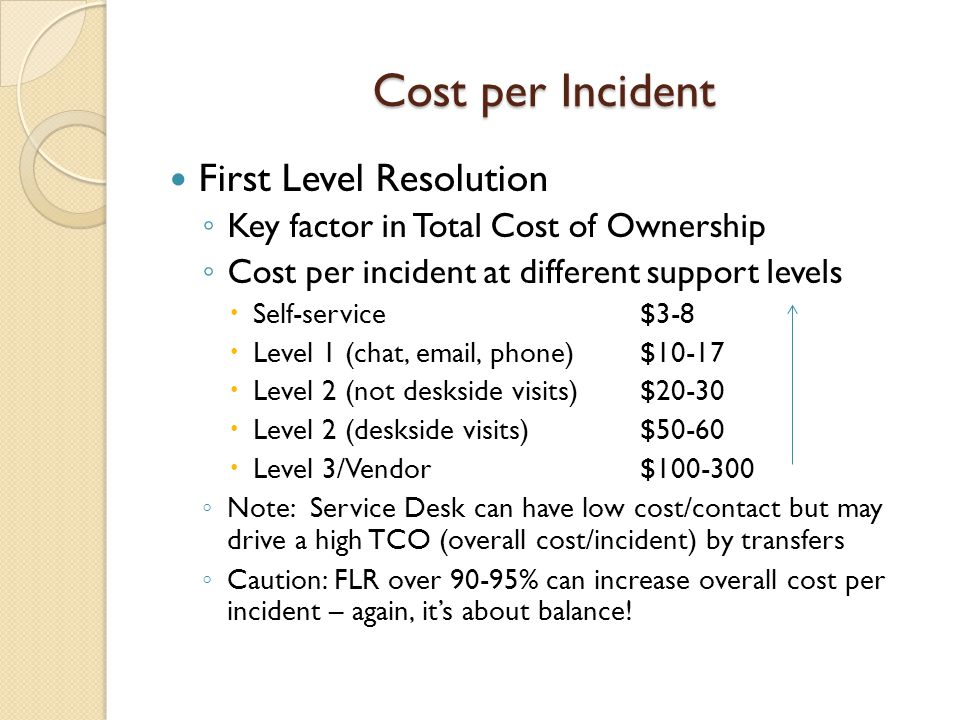 Cost per Incident First Level Resolution