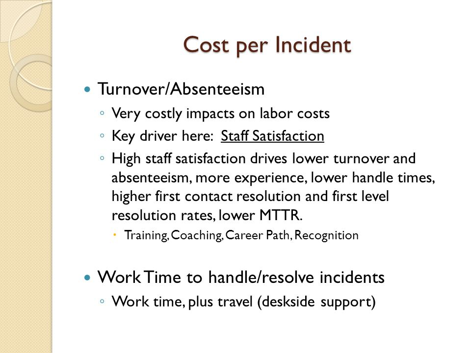 Cost per Incident Turnover/Absenteeism