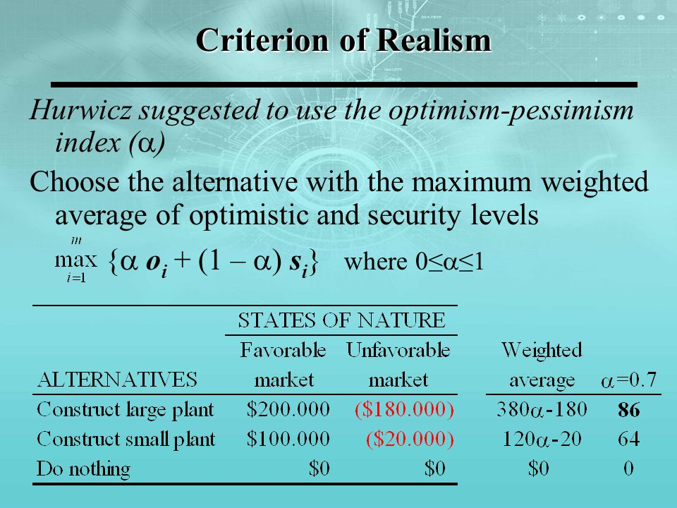 Criterion of Realism Hurwicz suggested to use the optimism-pessimism index (a)