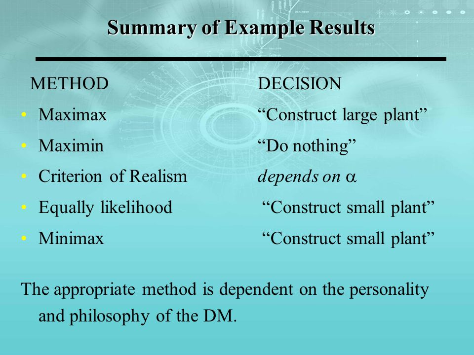 Summary of Example Results