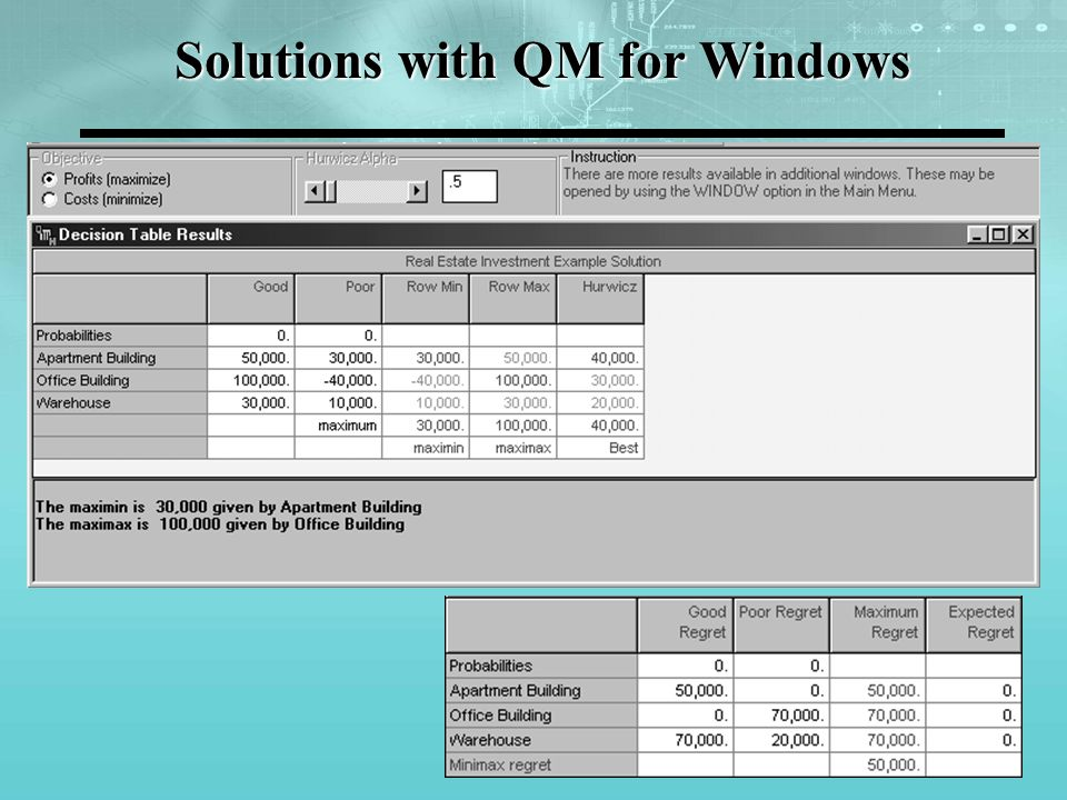 Solutions with QM for Windows