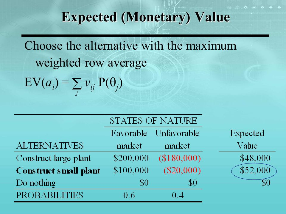 Expected (Monetary) Value