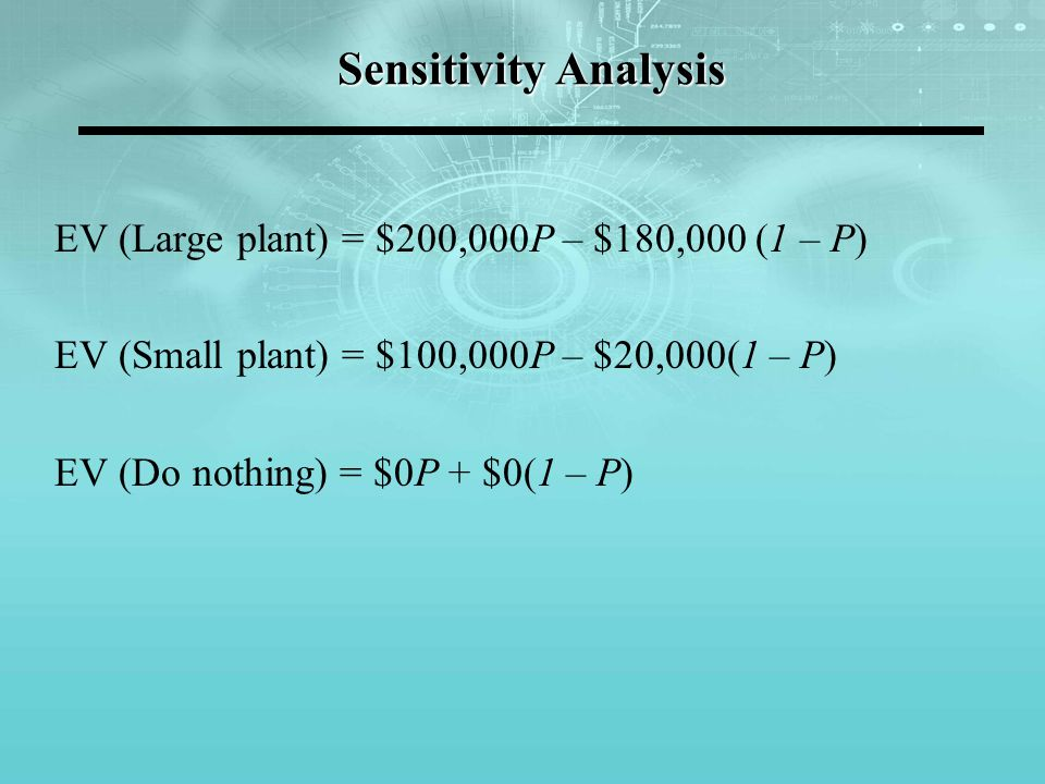 Sensitivity Analysis EV (Large plant) = $200,000P – $180,000 (1 – P)