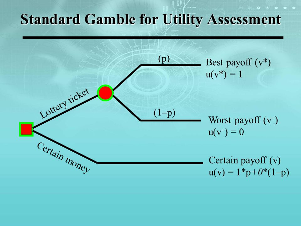 Standard Gamble for Utility Assessment