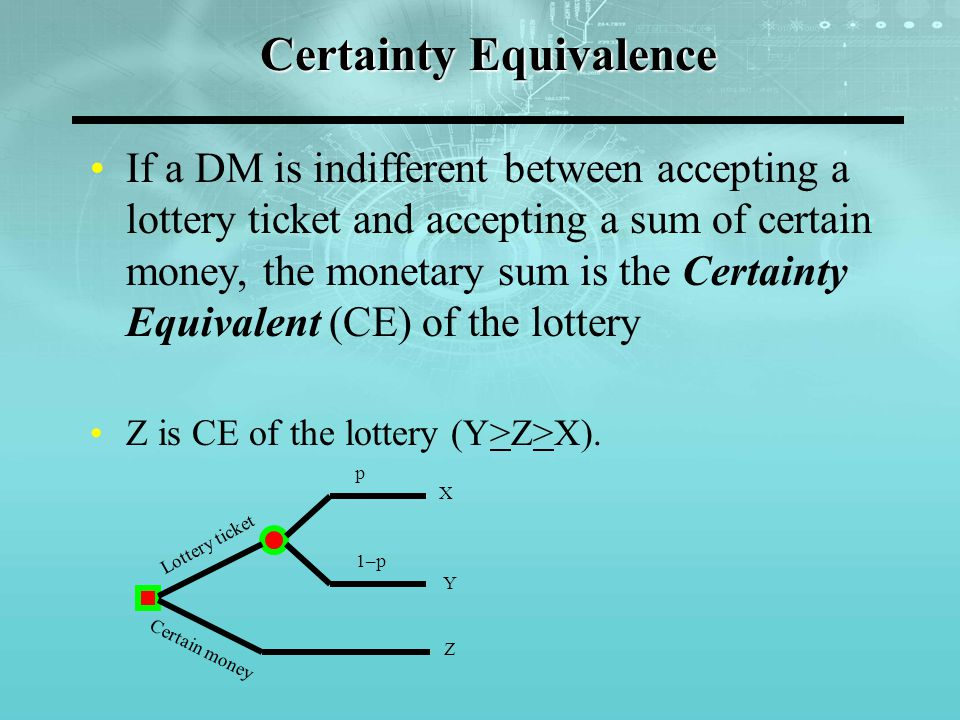 Certainty Equivalence