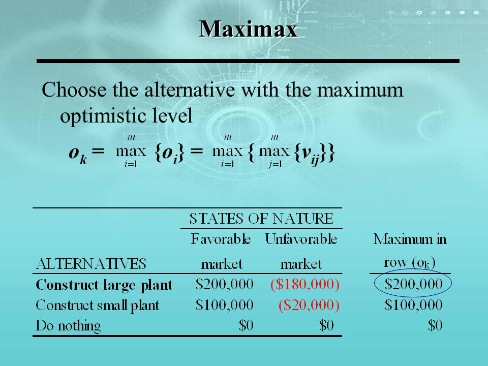 Maximax Choose the alternative with the maximum optimistic level