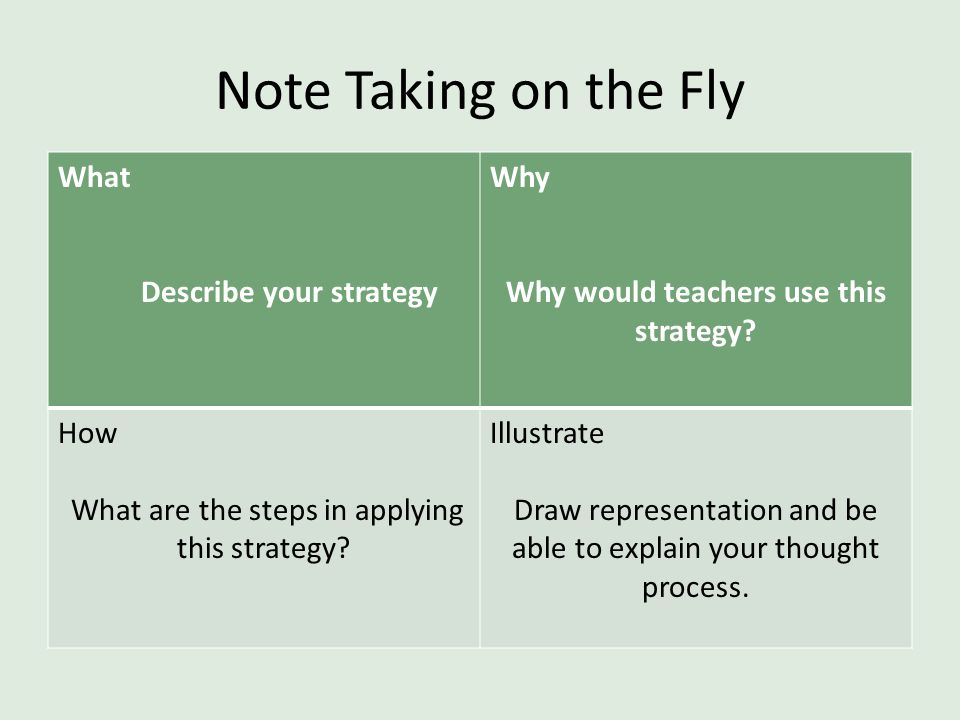 Describe your strategy Why would teachers use this strategy