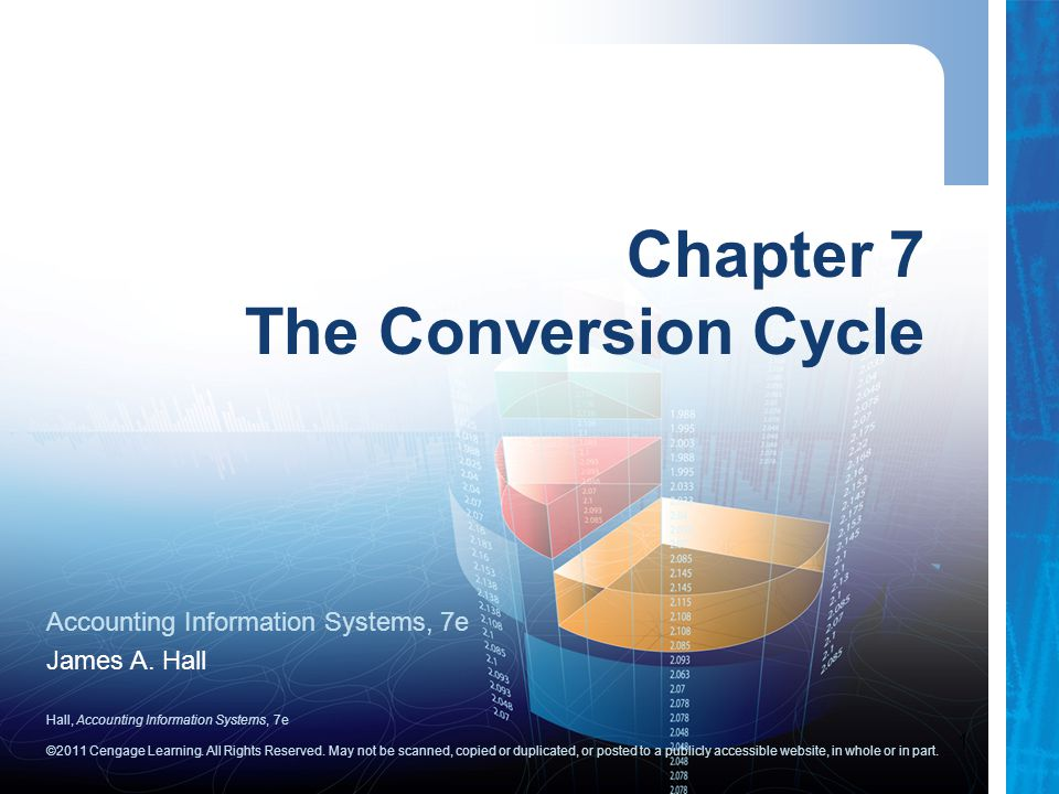 Chapter 7 The Conversion Cycle