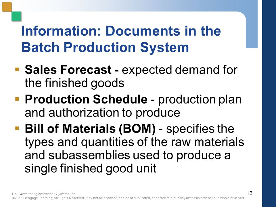 Information: Documents in the Batch Production System