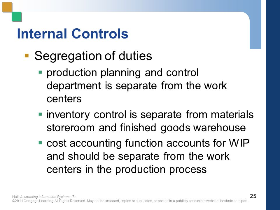 Internal Controls Segregation of duties
