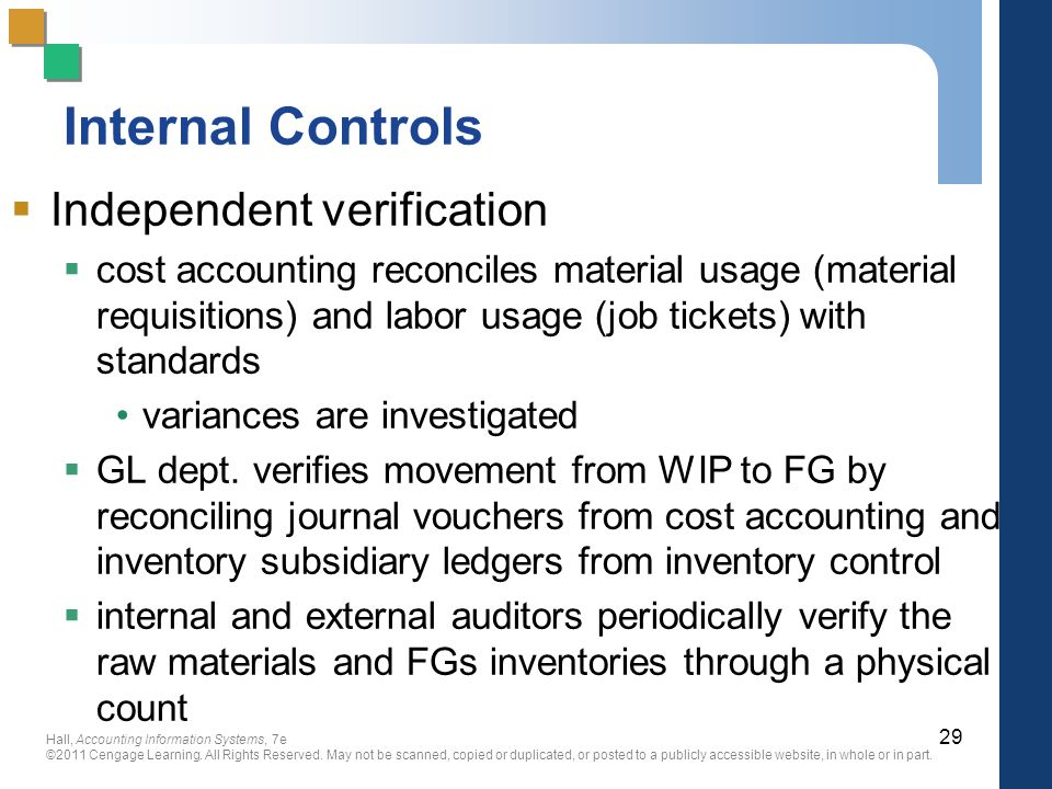 Internal Controls Independent verification