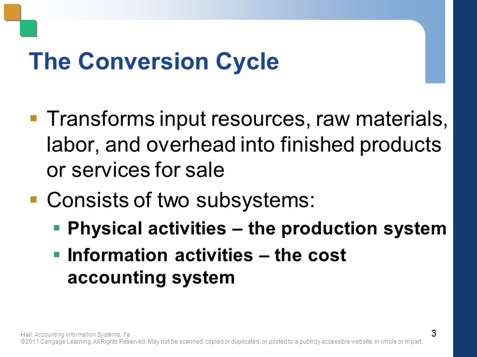The Conversion Cycle Transforms input resources, raw materials, labor, and overhead into finished products or services for sale.